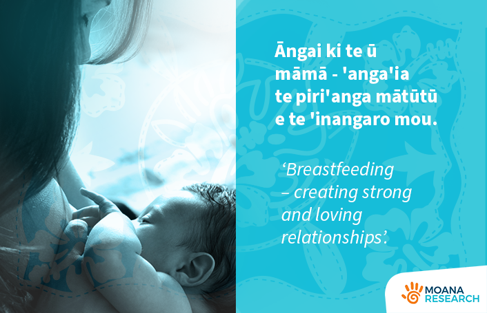 Breastfeeding in the Cook Islands Language